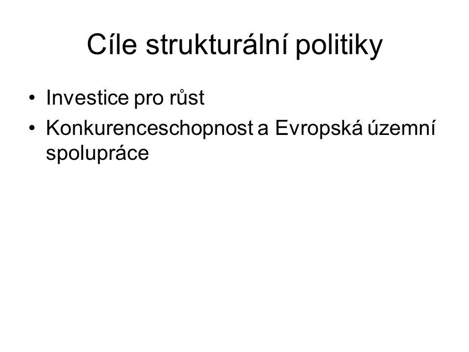 Cíle strukturální politiky Investice pro růst Konkurenceschopnost a Evropská územní spolupráce