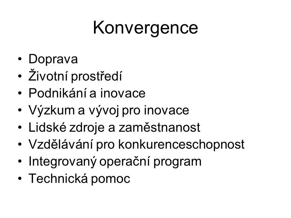 Konvergence Doprava Životní prostředí Podnikání a inovace Výzkum a vývoj pro inovace Lidské zdroje a zaměstnanost Vzdělávání pro konkurenceschopnost I