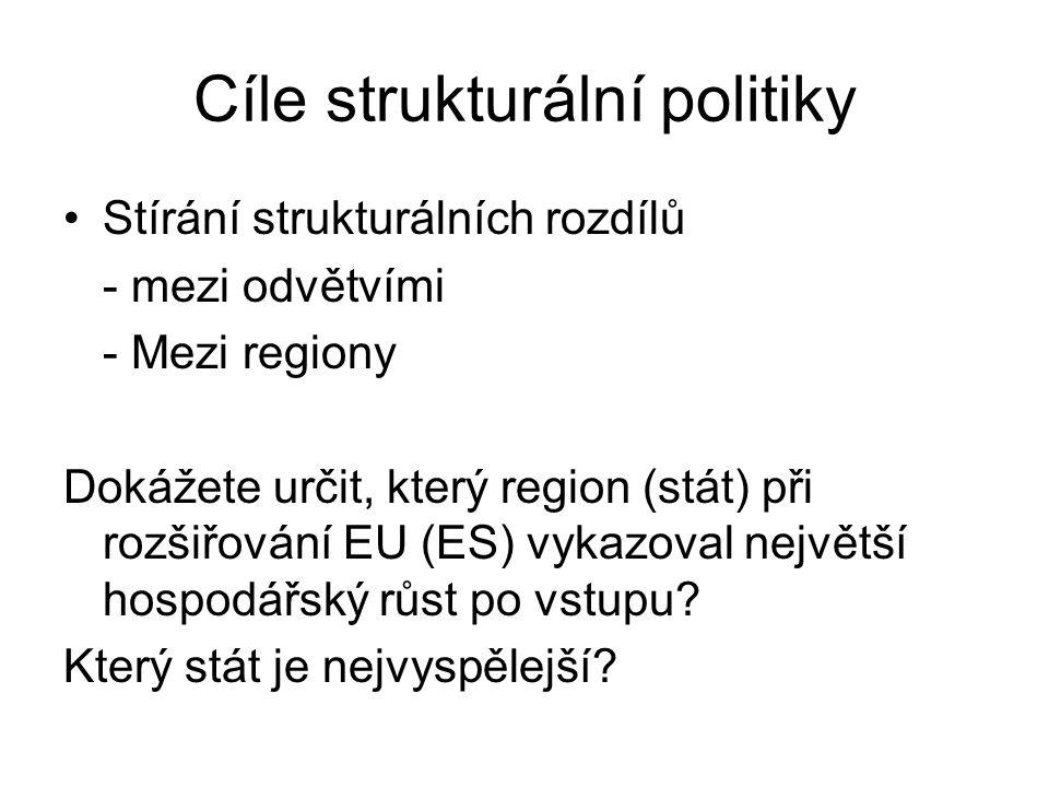 Cíle strukturální politiky Stírání strukturálních rozdílů - mezi odvětvími - Mezi regiony Dokážete určit, který region (stát) při rozšiřování EU (ES)