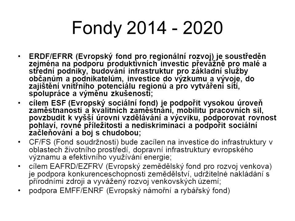 Fondy 2014 - 2020 ERDF/EFRR (Evropský fond pro regionální rozvoj) je soustředěn zejména na podporu produktivních investic převážně pro malé a střední