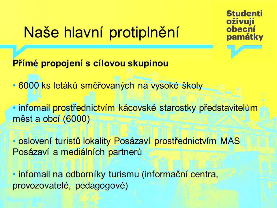 """O projektu Projekt """"Aby se zámek Kácov neskácel vzniká ve spolupráci s obcí Kácov a odbornými vysokými školami (VŠH, UTB Zlín, VŠE…)."""