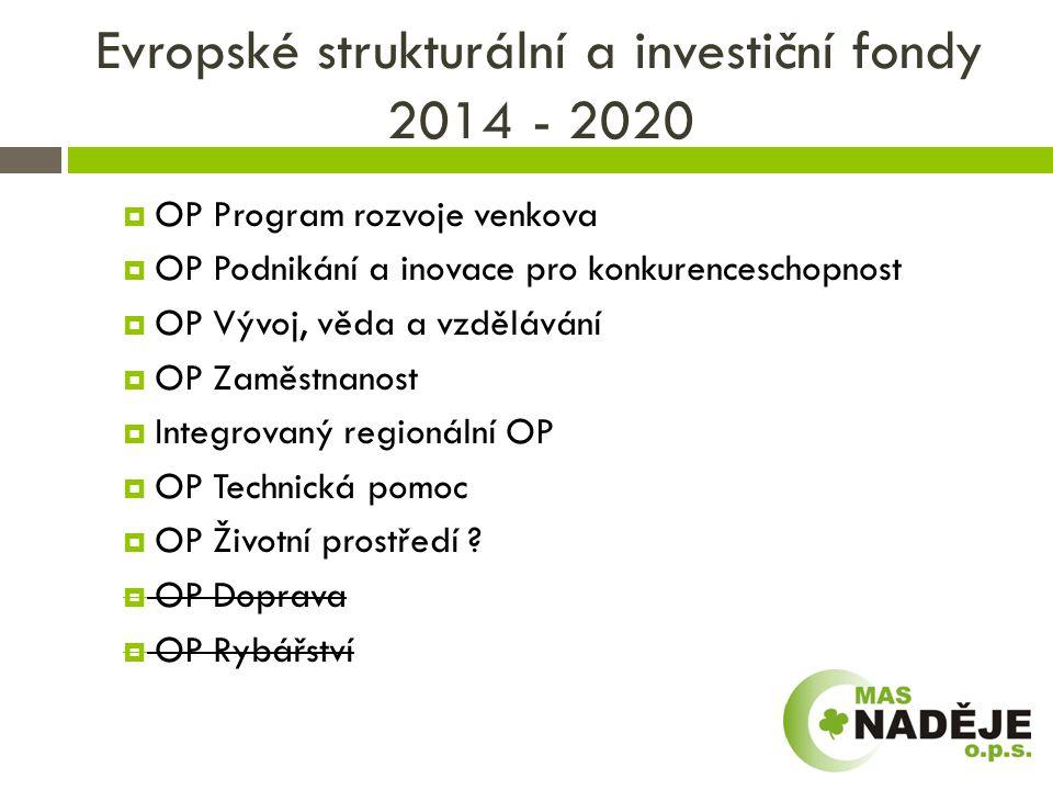 OP Program rozvoje venkova  Dojednaná alokace ve výši 5%  Reprezentuje: 108,52 mil € 2,71 mld Kč  Plán dalšího vyjednávání Navýšení o 10 %
