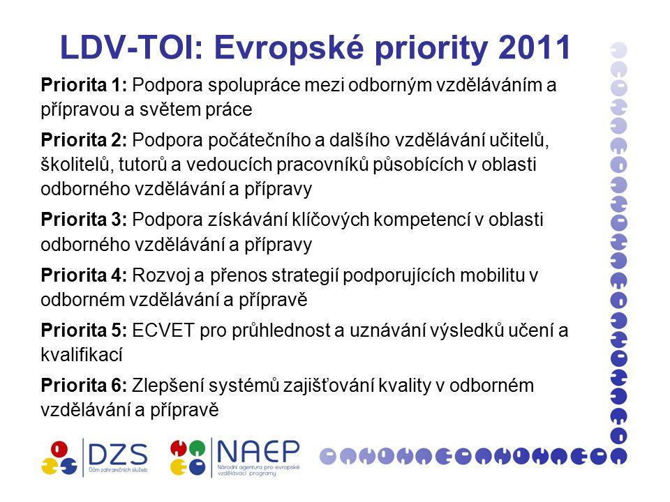 LDV-TOI: Evropské priority 2011 Priorita 1: Podpora spolupráce mezi odborným vzděláváním a přípravou a světem práce Priorita 2: Podpora počátečního a dalšího vzdělávání učitelů, školitelů, tutorů a vedoucích pracovníků působících v oblasti odborného vzdělávání a přípravy Priorita 3: Podpora získávání klíčových kompetencí v oblasti odborného vzdělávání a přípravy Priorita 4: Rozvoj a přenos strategií podporujících mobilitu v odborném vzdělávání a přípravě Priorita 5: ECVET pro průhlednost a uznávání výsledků učení a kvalifikací Priorita 6: Zlepšení systémů zajišťování kvality v odborném vzdělávání a přípravě