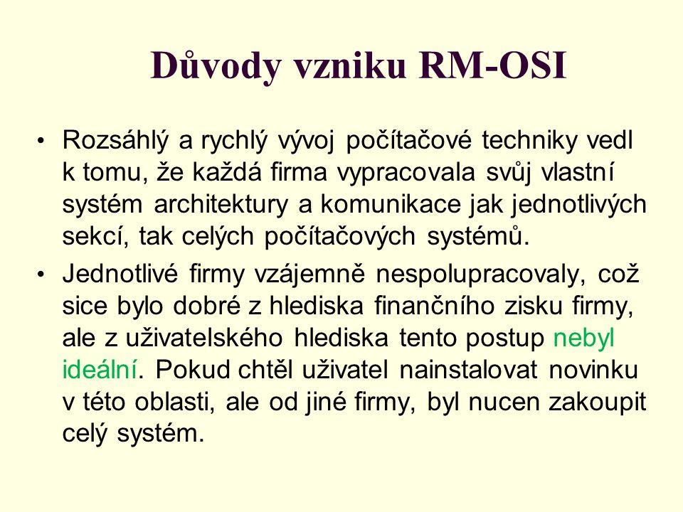 Důvody vzniku RM-OSI Z důvodu slučitelnosti jednotlivých komponentů či celých systémů byla vytvořena mezinárodní normalizační organizací ISO v roce 1979 architektura OSI-RM (Open Systém Interconnection - Reference Model), tzv.