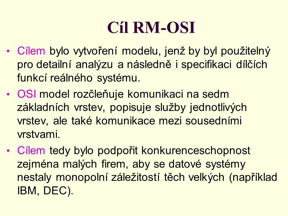 Cíl RM-OSI Cílem bylo vytvoření modelu, jenž by byl použitelný pro detailní analýzu a následně i specifikaci dílčích funkcí reálného systému.