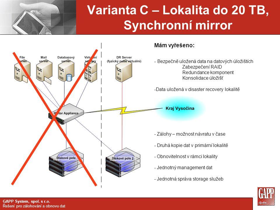 GAPP System, spol.s r.o.