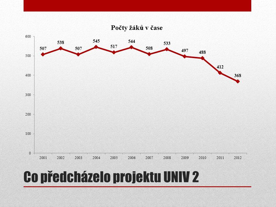 Co předcházelo projektu UNIV 2