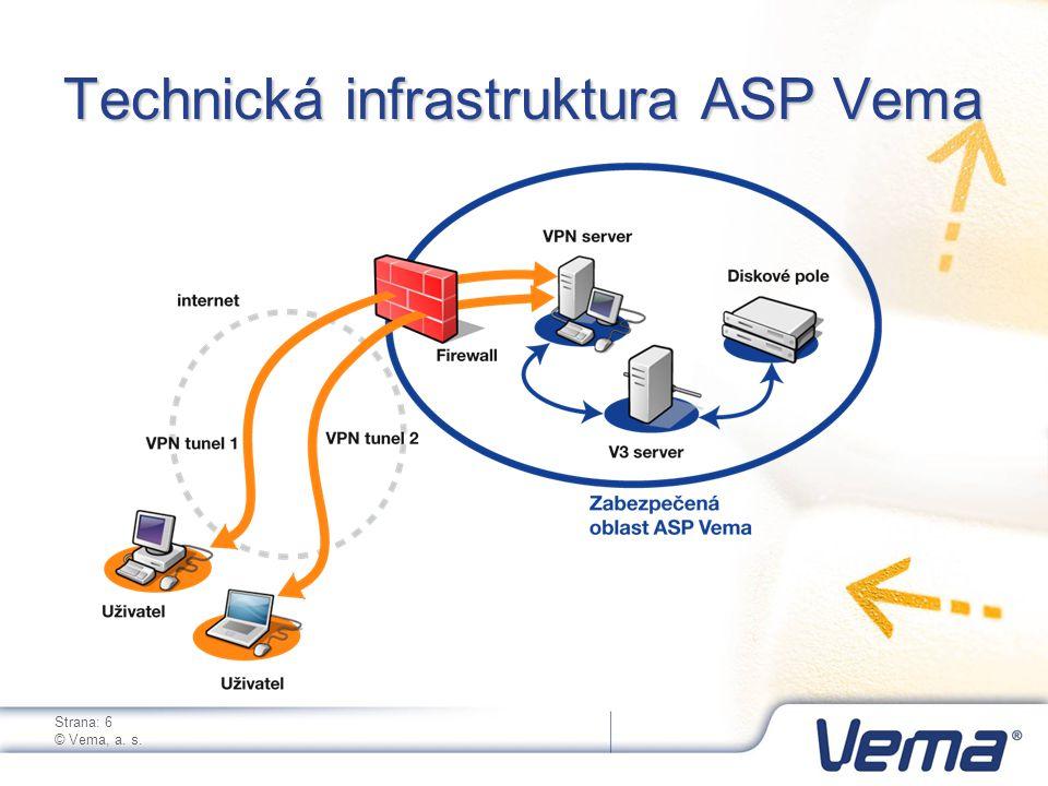 Strana: 6 © Vema, a. s. Technická infrastruktura ASP Vema