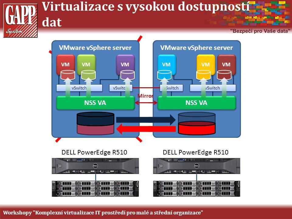 Virtualizace s vysokou dostupností dat Workshopy Komplexní virtualizace IT prostředí pro malé a střední organizace VMware vSphere server NSS VA vSwitch VMware vSphere server NSS VA vSwitch VM Mirror DELL PowerEdge R510 VM VMware vSphere server NSS VA vSwitch VMware vSphere server NSS VA vSwitch VM Mirror VM