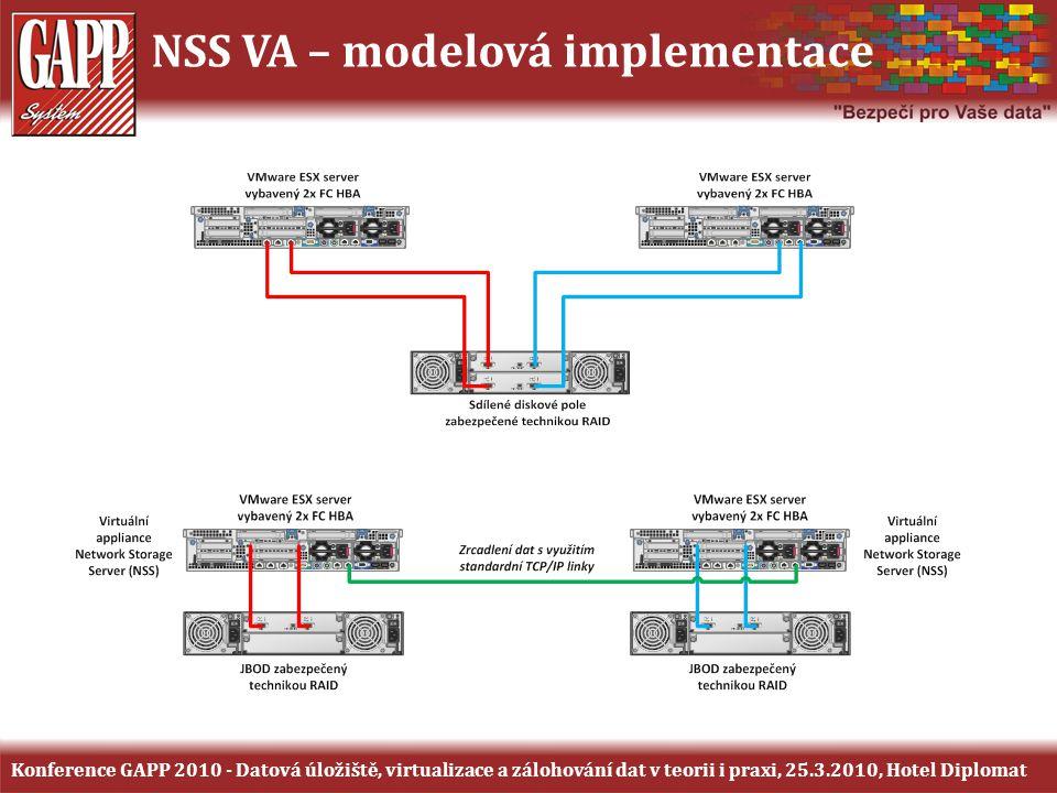 NSS VA – modelová implementace Konference GAPP 2010 - Datová úložiště, virtualizace a zálohování dat v teorii i praxi, 25.3.2010, Hotel Diplomat