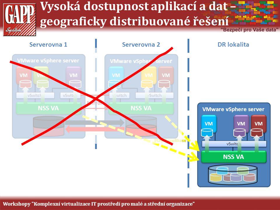 Vysoká dostupnost aplikací a dat – geograficky distribuované řešení Workshopy Komplexní virtualizace IT prostředí pro malé a střední organizace VMware vSphere serve r vSwitch VM NSS VA VMware vSphere server vSwitch VM NSS VA VMware vSphere server NSS VA VM vSwitch Mirror Serverovna 1Serverovna 2DR lokalita TCP/IP replikace