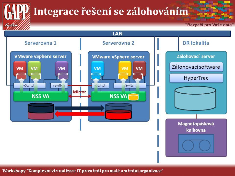 Integrace řešení se zálohováním Workshopy Komplexní virtualizace IT prostředí pro malé a střední organizace VMware vSphere serve r vSwitch VM NSS VA VMware vSphere server vSwitch VM NSS VA Zálohovací server Mirror Serverovna 1Serverovna 2DR lokalita Zálohovací software HyperTrac Magnetopásková knihovna LAN