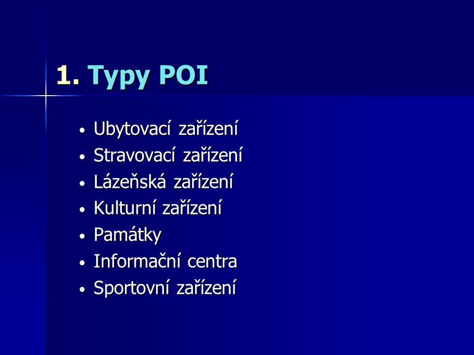 1. Typy POI Ubytovací zařízení Ubytovací zařízení Stravovací zařízení Stravovací zařízení Lázeňská zařízení Lázeňská zařízení Kulturní zařízení Kultur