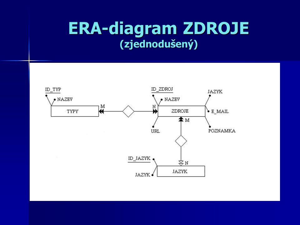 ERA-diagram ZDROJE (zjednodušený)