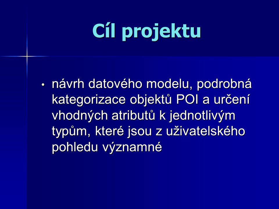 Cíl projektu návrh datového modelu, podrobná kategorizace objektů POI a určení vhodných atributů k jednotlivým typům, které jsou z uživatelského pohledu významné návrh datového modelu, podrobná kategorizace objektů POI a určení vhodných atributů k jednotlivým typům, které jsou z uživatelského pohledu významné