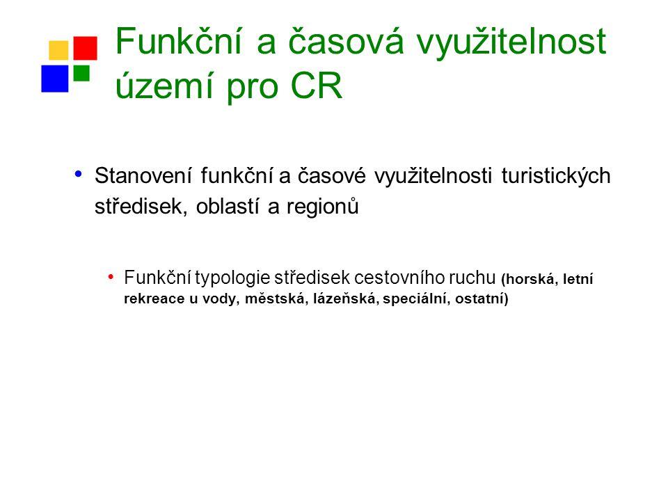Funkční a časová využitelnost území pro CR Stanovení funkční a časové využitelnosti turistických středisek, oblastí a regionů Funkční typologie středi