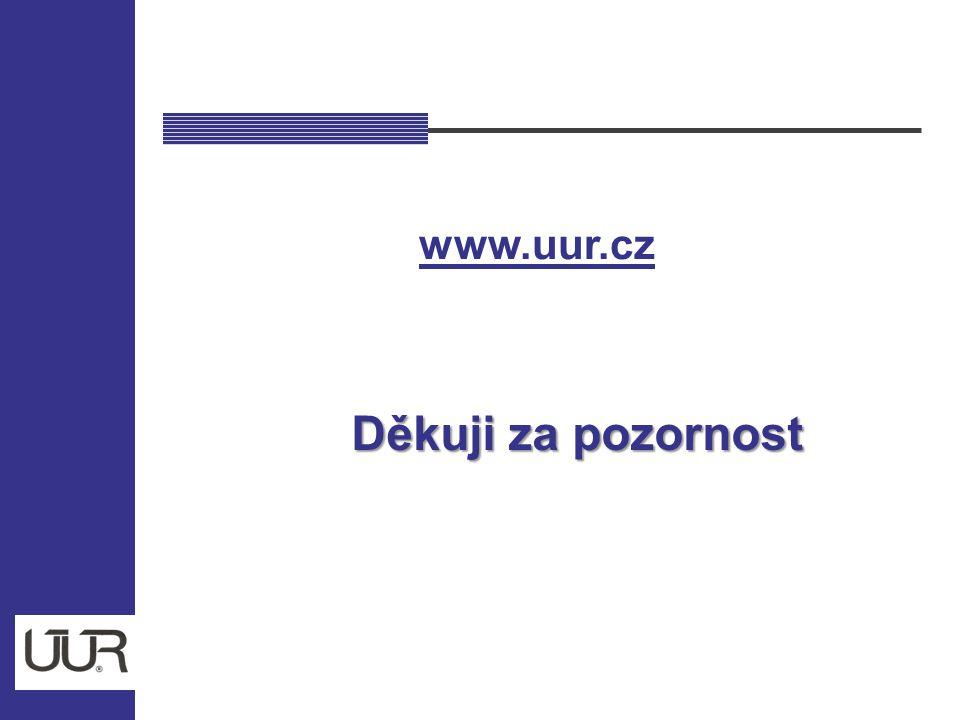 Děkuji za pozornost www.uur.cz