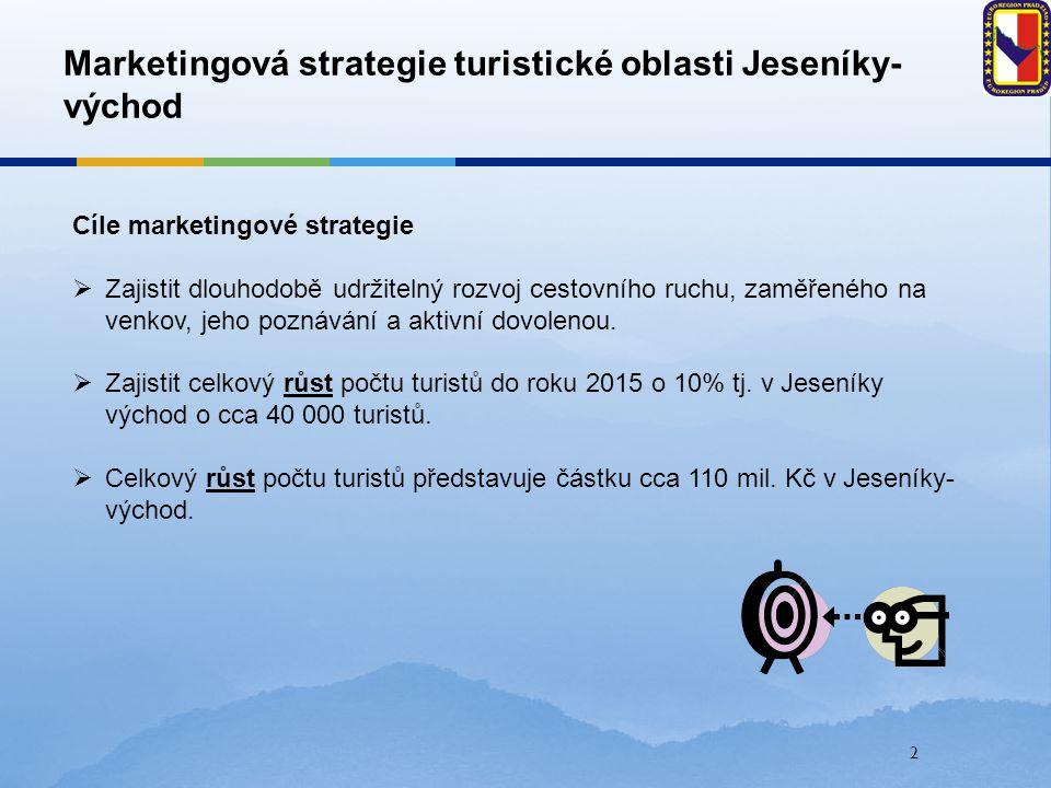 2 Marketingová strategie turistické oblasti Jeseníky- východ Cíle marketingové strategie  Zajistit dlouhodobě udržitelný rozvoj cestovního ruchu, zam