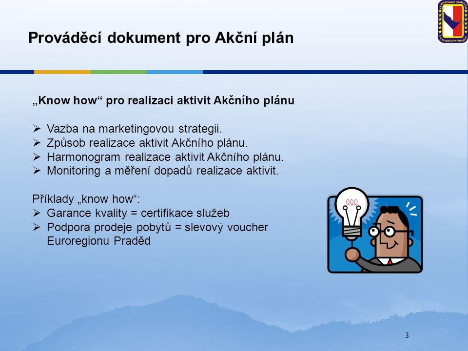"""3 Prováděcí dokument pro Akční plán """"Know how"""" pro realizaci aktivit Akčního plánu  Vazba na marketingovou strategii.  Způsob realizace aktivit Akčn"""