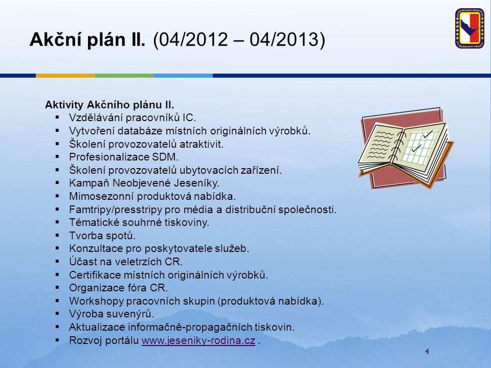 4 Akční plán II. (04/2012 – 04/2013) Aktivity Akčního plánu II.  Vzdělávání pracovníků IC.  Vytvoření databáze místních originálních výrobků.  Škol