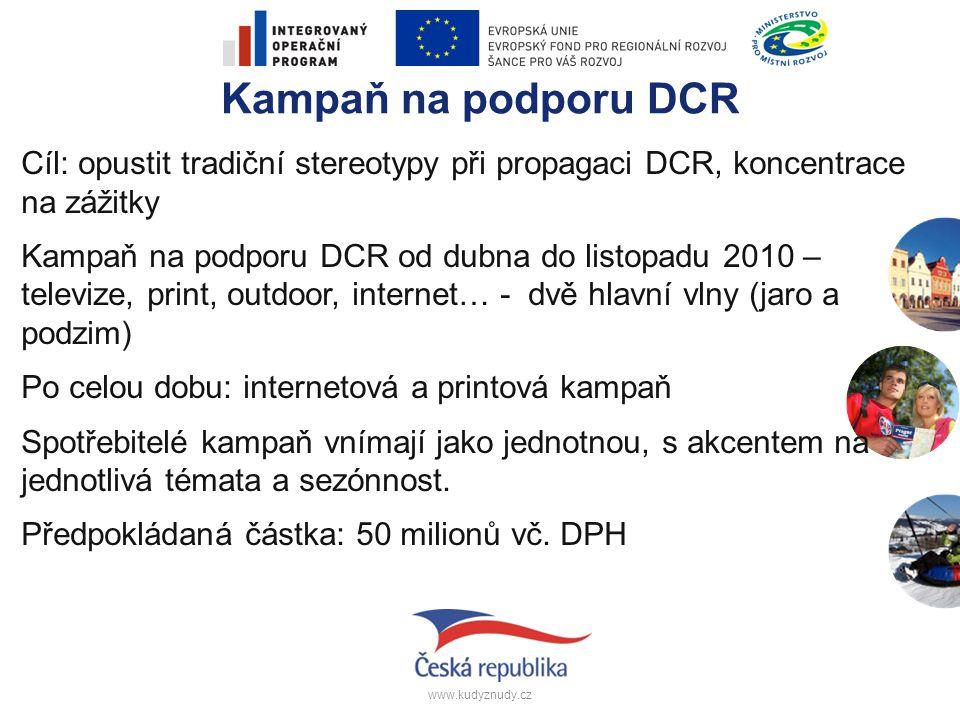 www.kudyznudy.cz Kampaň na podporu DCR Cíl: opustit tradiční stereotypy při propagaci DCR, koncentrace na zážitky Kampaň na podporu DCR od dubna do listopadu 2010 – televize, print, outdoor, internet… - dvě hlavní vlny (jaro a podzim) Po celou dobu: internetová a printová kampaň Spotřebitelé kampaň vnímají jako jednotnou, s akcentem na jednotlivá témata a sezónnost.