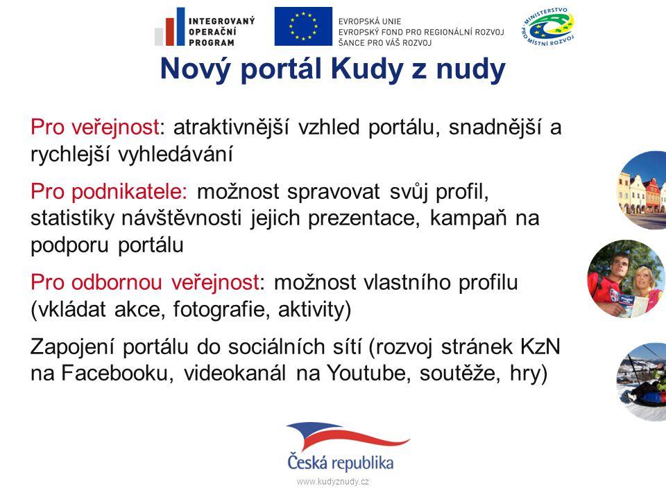 www.kudyznudy.cz Nový portál Kudy z nudy Pro veřejnost: atraktivnější vzhled portálu, snadnější a rychlejší vyhledávání Pro podnikatele: možnost sprav