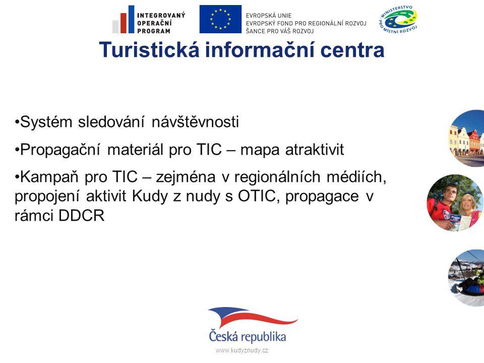www.kudyznudy.cz Turistická informační centra Systém sledování návštěvnosti Propagační materiál pro TIC – mapa atraktivit Kampaň pro TIC – zejména v r