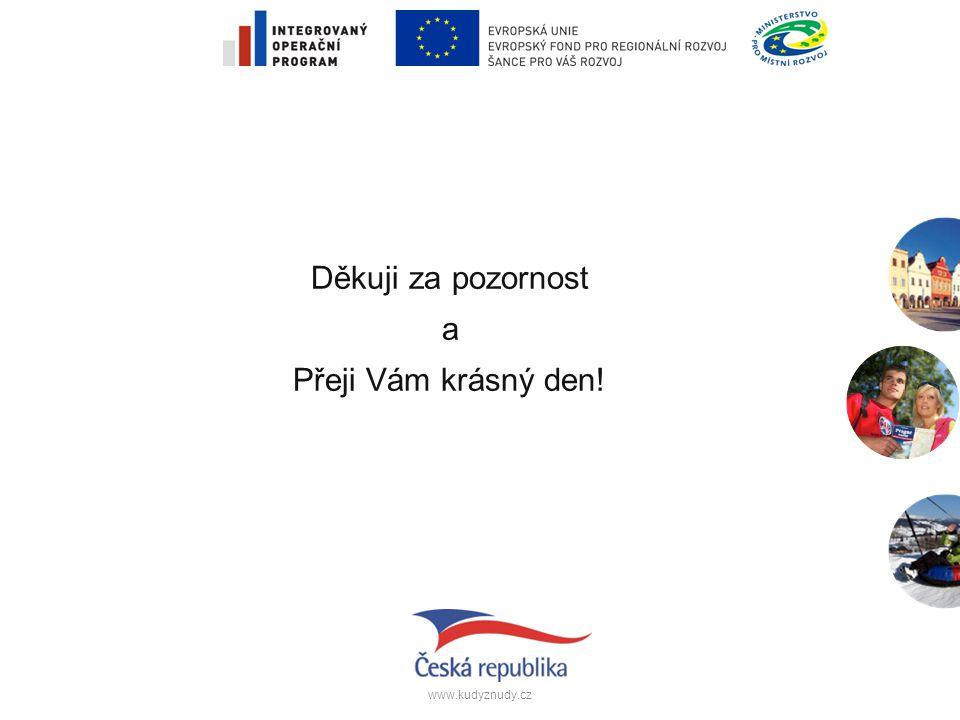 www.kudyznudy.cz Děkuji za pozornost a Přeji Vám krásný den!