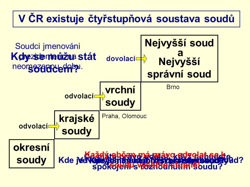 V ČR existuje čtyřstupňová soustava soudů okresní soudy krajské soudy vrchní soudy Brno Praha, Olomouc Kde je náš nejbližší okresní soud? Kde je náš n