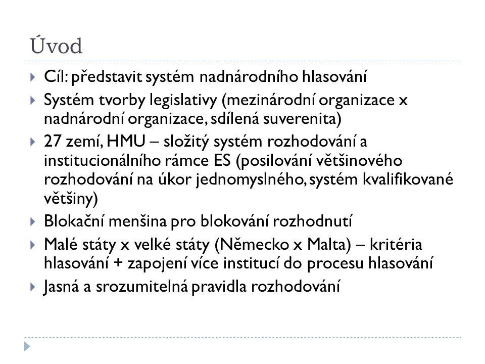 Úvod  Cíl: představit systém nadnárodního hlasování  Systém tvorby legislativy (mezinárodní organizace x nadnárodní organizace, sdílená suverenita)