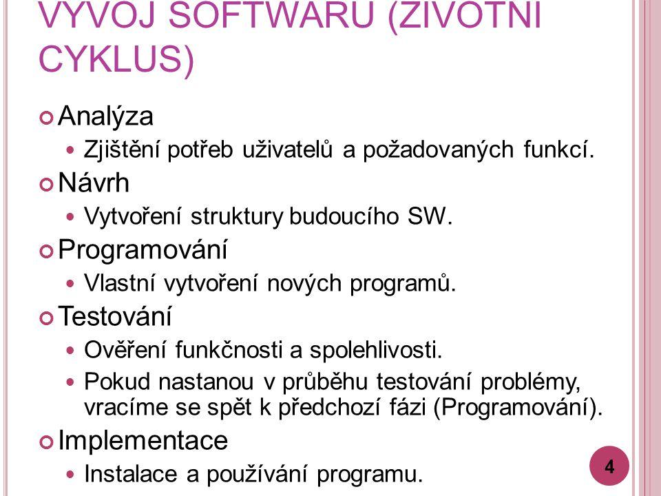 VÝVOJ SOFTWARU (ŽIVOTNÍ CYKLUS) Analýza Zjištění potřeb uživatelů a požadovaných funkcí.