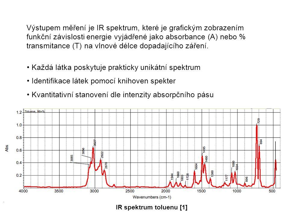 IR spektrum toluenu [1] Výstupem měření je IR spektrum, které je grafickým zobrazením funkční závislosti energie vyjádřené jako absorbance (A) nebo %