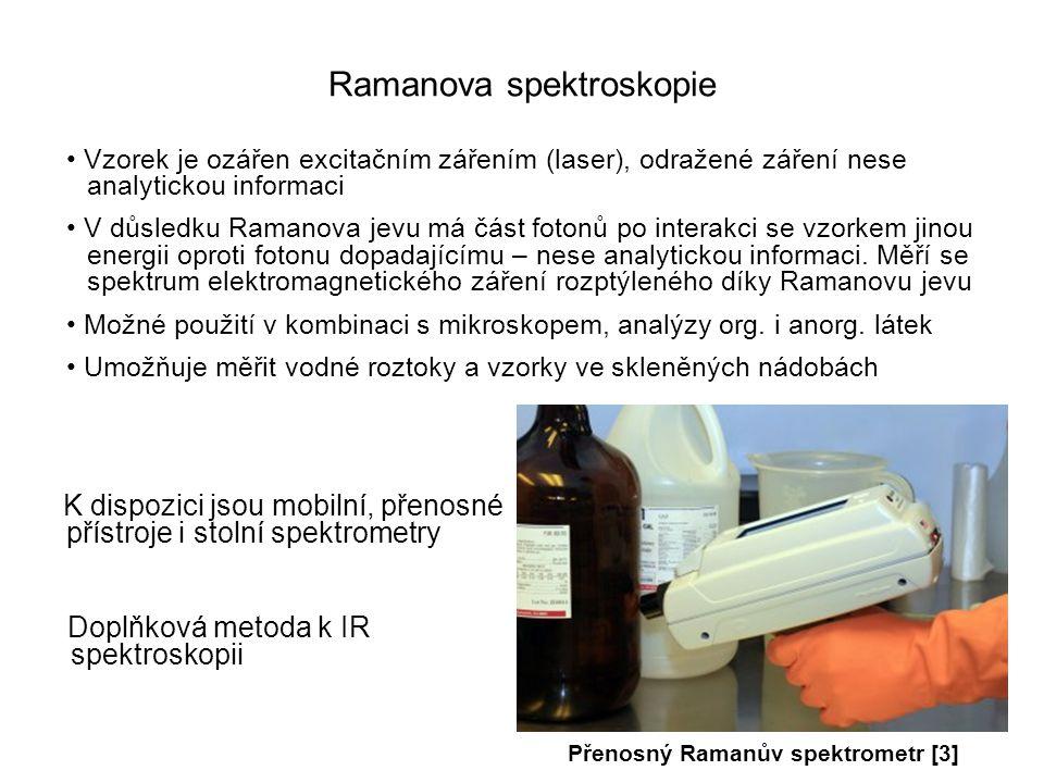 Ramanova spektroskopie Vzorek je ozářen excitačním zářením (laser), odražené záření nese analytickou informaci V důsledku Ramanova jevu má část fotonů