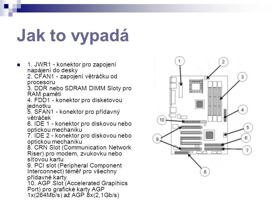 Case Case / Skříň Obsahuje a chrání citlivé komponenty počítače před poškozením z vnějšího prostředí Obsahuje zdroj pro napájení počítače elektrickým proudem Vyrábí se v různých velikostech v závislosti na základní desce