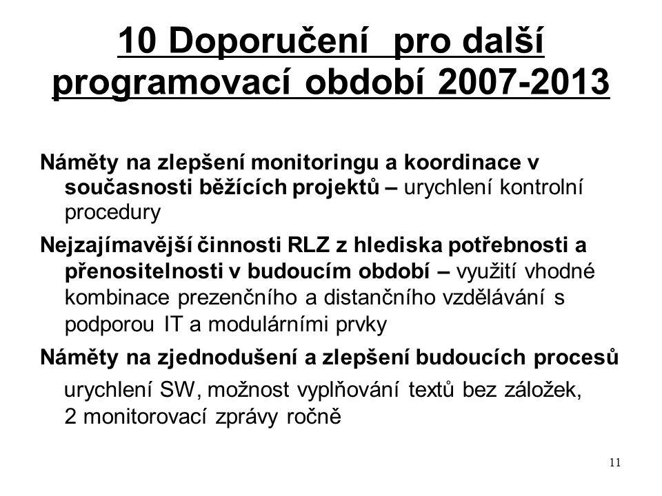 11 10 Doporučení pro další programovací období 2007-2013 Náměty na zlepšení monitoringu a koordinace v současnosti běžících projektů – urychlení kontrolní procedury Nejzajímavější činnosti RLZ z hlediska potřebnosti a přenositelnosti v budoucím období – využití vhodné kombinace prezenčního a distančního vzdělávání s podporou IT a modulárními prvky Náměty na zjednodušení a zlepšení budoucích procesů urychlení SW, možnost vyplňování textů bez záložek, 2 monitorovací zprávy ročně