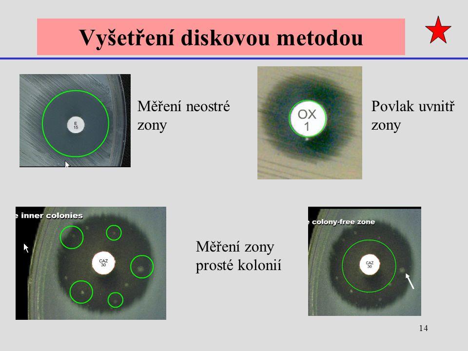 14 Vyšetření diskovou metodou Měření neostré zony Měření zony prosté kolonií Povlak uvnitř zony