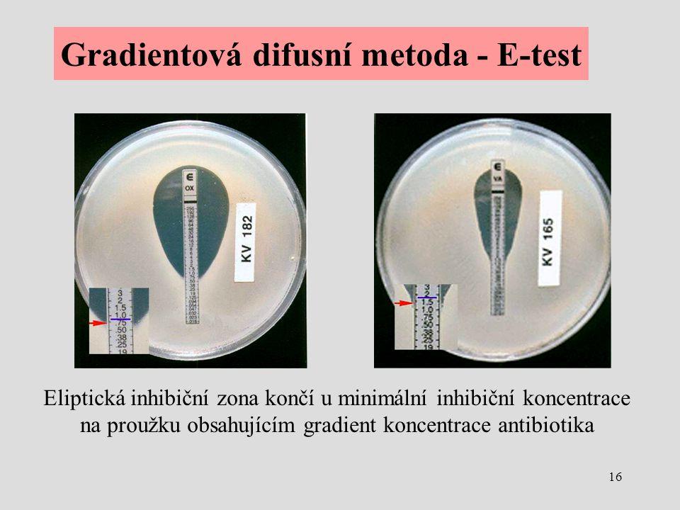 16 Gradientová difusní metoda - E-test Eliptická inhibiční zona končí u minimální inhibiční koncentrace na proužku obsahujícím gradient koncentrace an