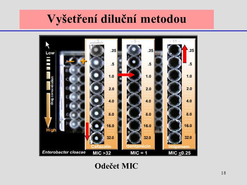 18 Vyšetření diluční metodou Odečet MIC