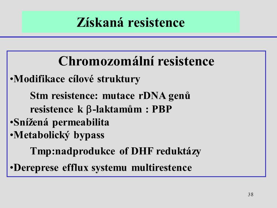 38 Chromozomální resistence Modifikace cílové struktury Stm resistence: mutace rDNA genů resistence k  -laktamům : PBP Snížená permeabilita Metabolic