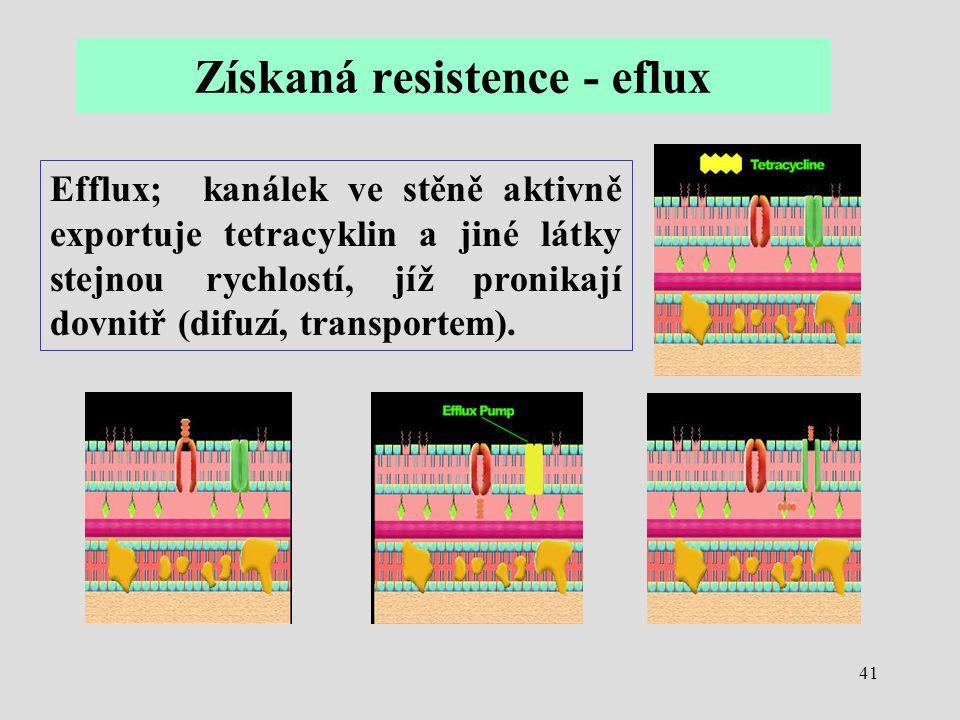 41 Efflux; kanálek ve stěně aktivně exportuje tetracyklin a jiné látky stejnou rychlostí, jíž pronikají dovnitř (difuzí, transportem). Získaná resiste