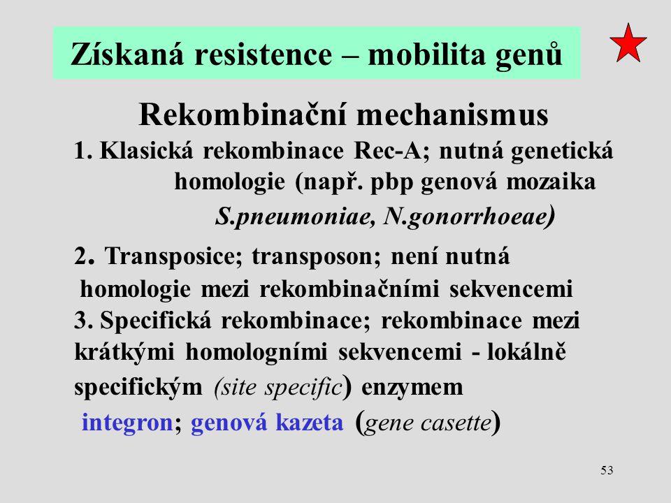 53 Rekombinační mechanismus 1. Klasická rekombinace Rec-A; nutná genetická homologie (např. pbp genová mozaika S.pneumoniae, N.gonorrhoeae ) 2. Transp