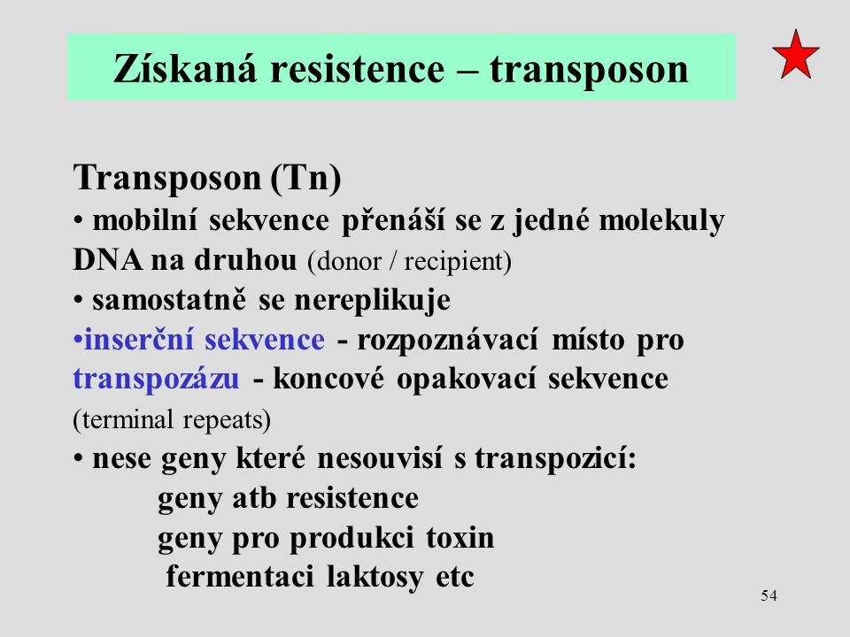54. Transposon (Tn) mobilní sekvence přenáší se z jedné molekuly DNA na druhou (donor / recipient) samostatně se nereplikuje inserční sekvence - rozpo