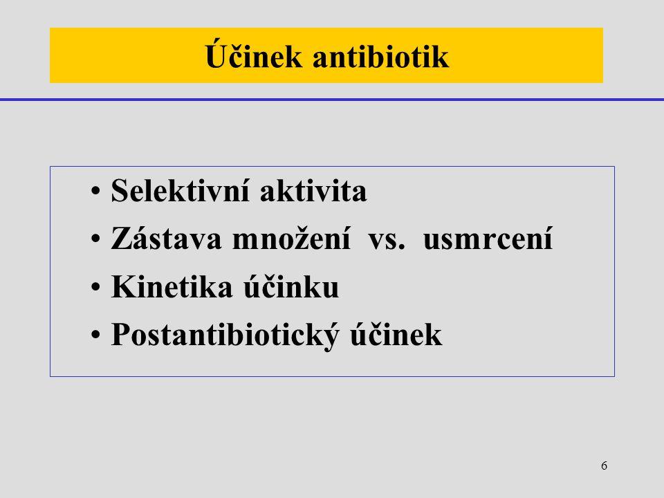 7 Účinek  -laktamu na růst populace Účinek antibiotik