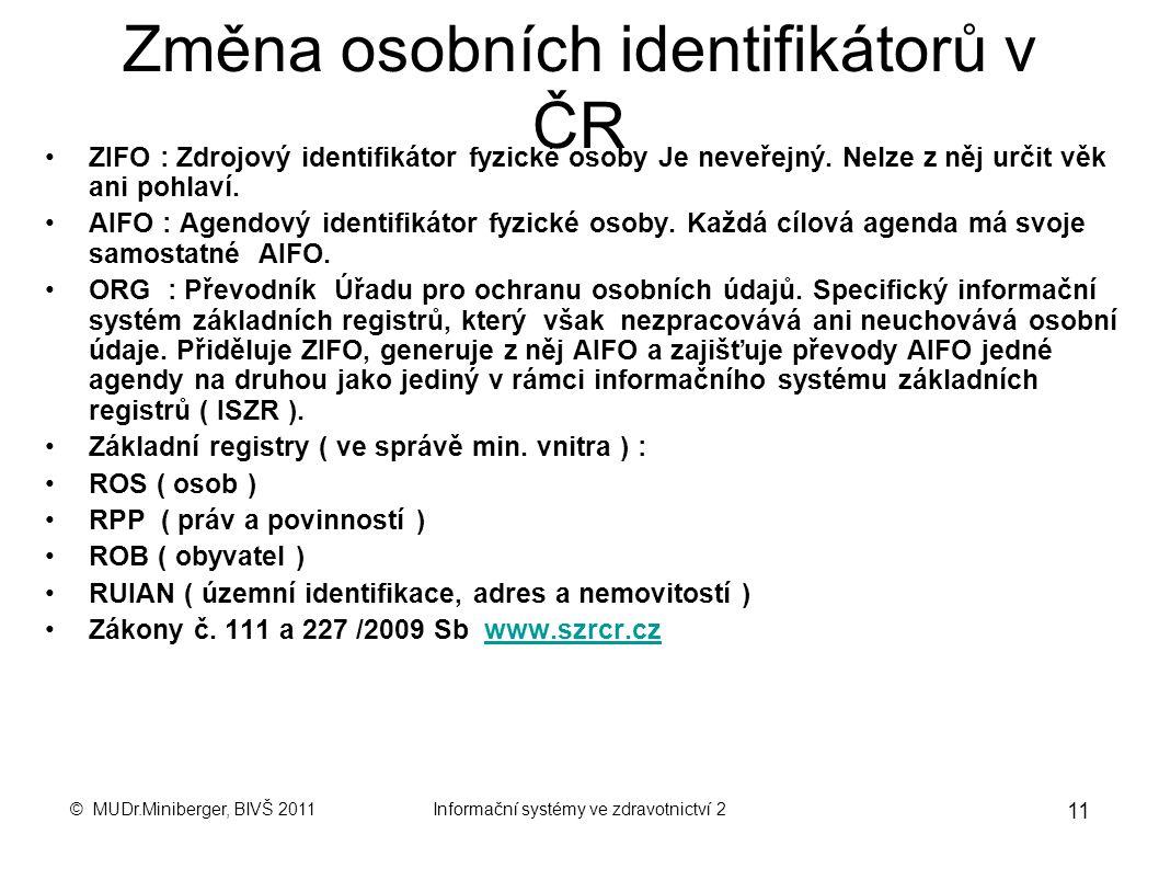 © MUDr.Miniberger, BIVŠ 2011Informační systémy ve zdravotnictví 2 10 Rodné číslo – pokračování : 1947 : Vznik RČ ( v té době několik zdravotních pojiš