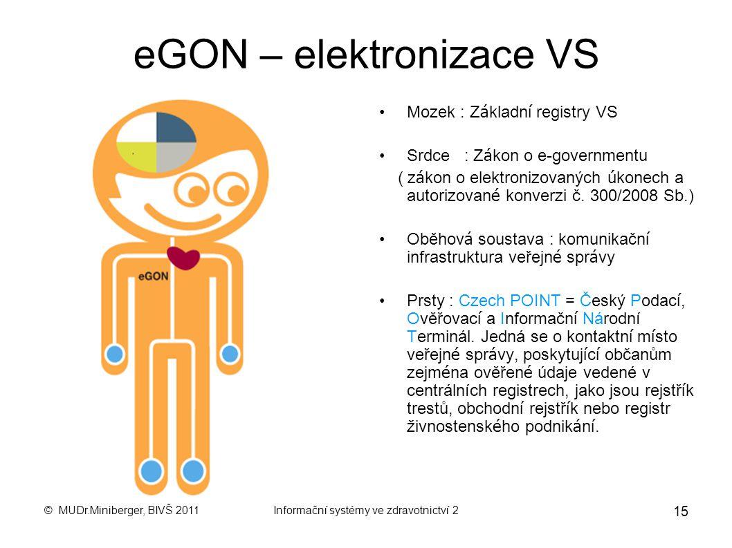 © MUDr.Miniberger, BIVŠ 2011Informační systémy ve zdravotnictví 2 14 Projekt eGON eGON – symbol elektronizace VS –moderní přátelský a efektivní úřad.