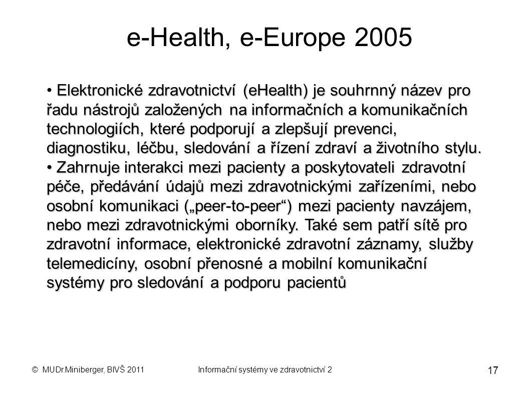 © MUDr.Miniberger, BIVŠ 2011Informační systémy ve zdravotnictví 2 16 Akční plán e-Health EU Snaha o vytvoření evropské oblasti elektronického zdravotn