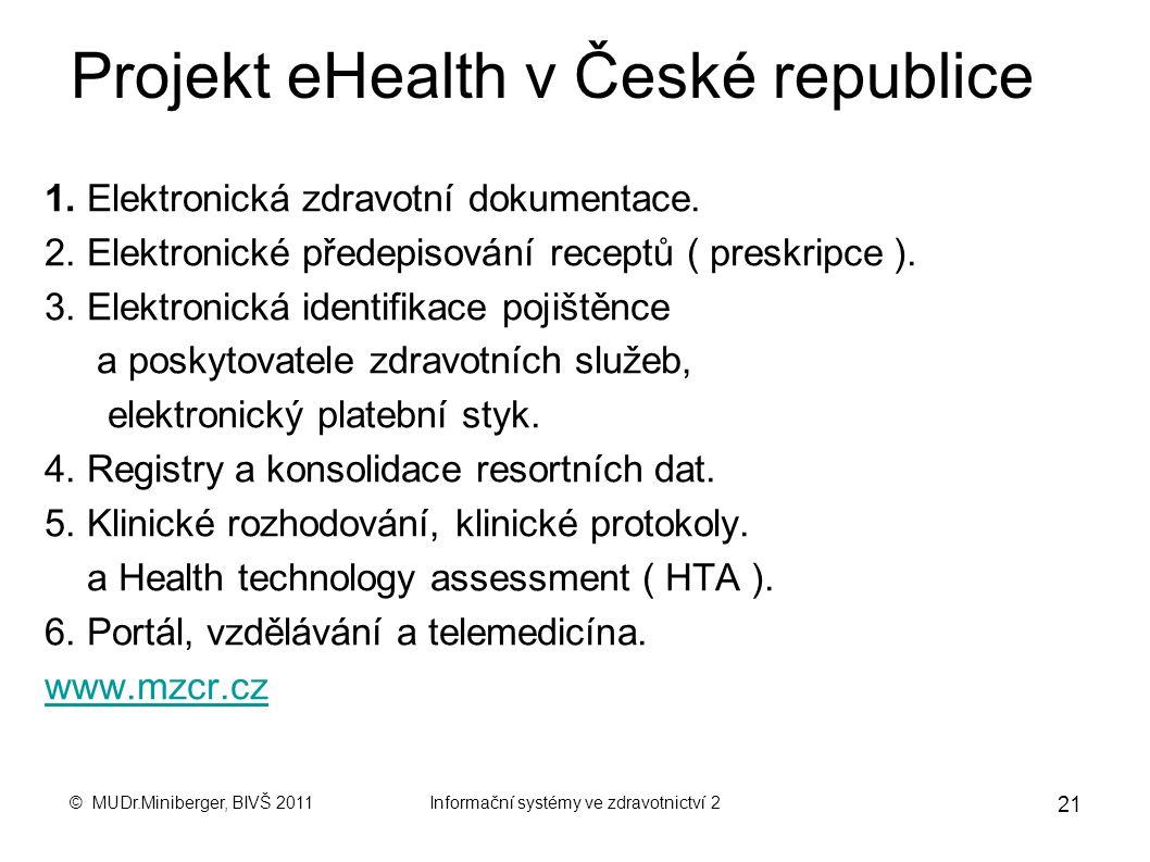 © MUDr.Miniberger, BIVŠ 2011Informační systémy ve zdravotnictví 2 20 Švédsko-pokračování HealthShare je komplexní produkt, vyvinutý speciálně pro shro