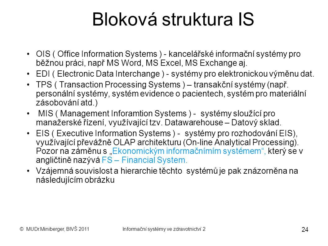 © MUDr.Miniberger, BIVŠ 2011Informační systémy ve zdravotnictví 2 23 Aplikace EIS, PIS Dvě uživatelské aplikace: Executive View : Provádění globálních