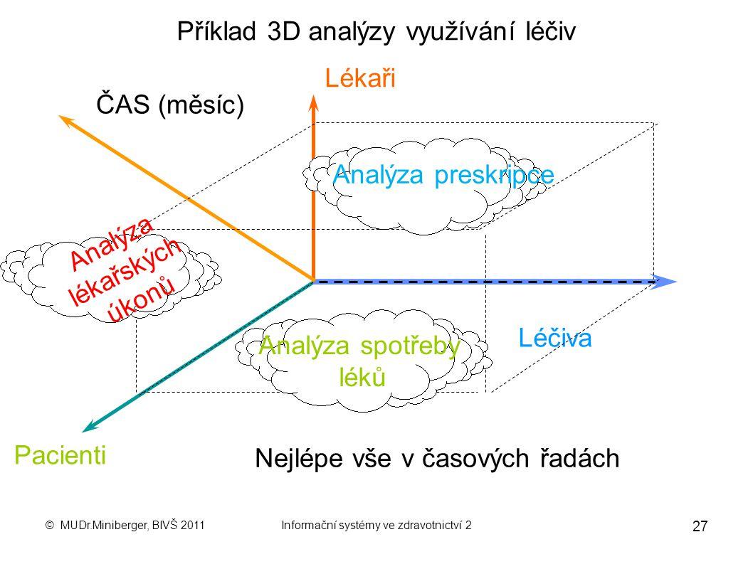 © MUDr.Miniberger, BIVŠ 2011Informační systémy ve zdravotnictví 2 26 Reportování pro MIS 3 hlavní typy analytických systémů: nástroje pro dotazy a tvo