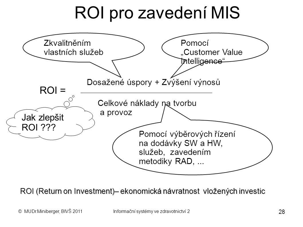 © MUDr.Miniberger, BIVŠ 2011Informační systémy ve zdravotnictví 2 27 Příklad 3D analýzy využívání léčiv Pacienti Léčiva Lékaři ČAS (měsíc) Analýza spo